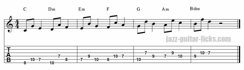 Major triad sequence 1 5 3 guitar
