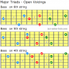 Major triads open voicings 1