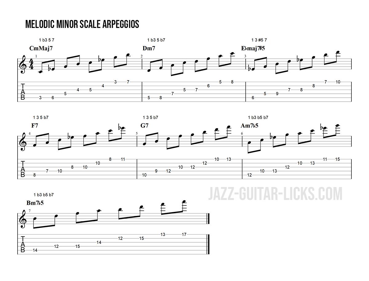 Melodic minor arpeggios for guitar