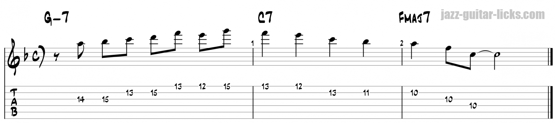 Miles davis tabs for guitar