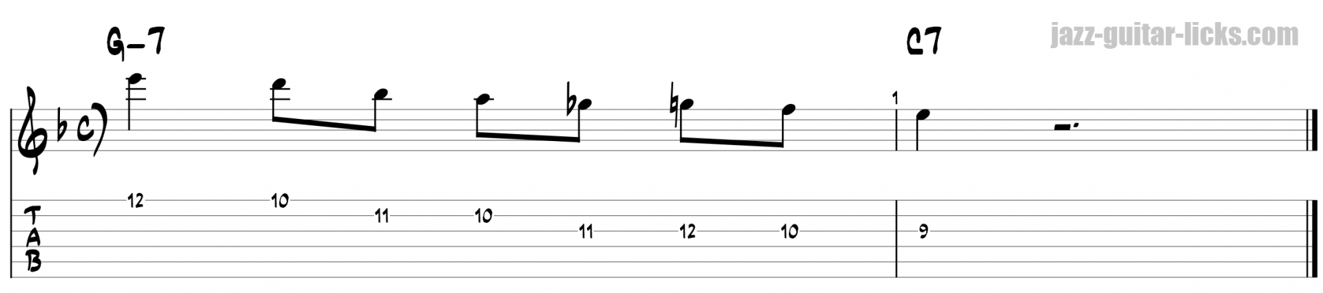 Miles davis guitar transcription