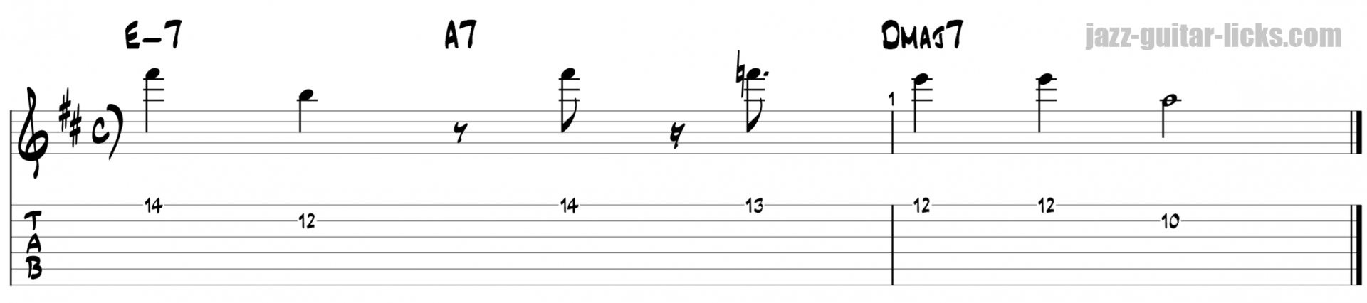 Miles davis line with tabs for guitar