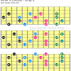 Min 6 chords drop 2 voicings 1