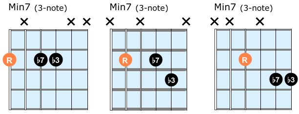 Minor 7 chords 3 note shell