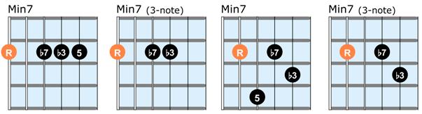 Min7 chords