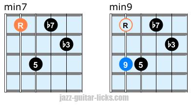 Min9 vs min7 chords
