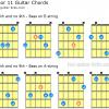Minor 11 chords