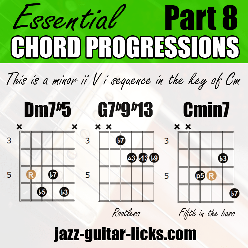 Minor 2 5 1 guitar chords