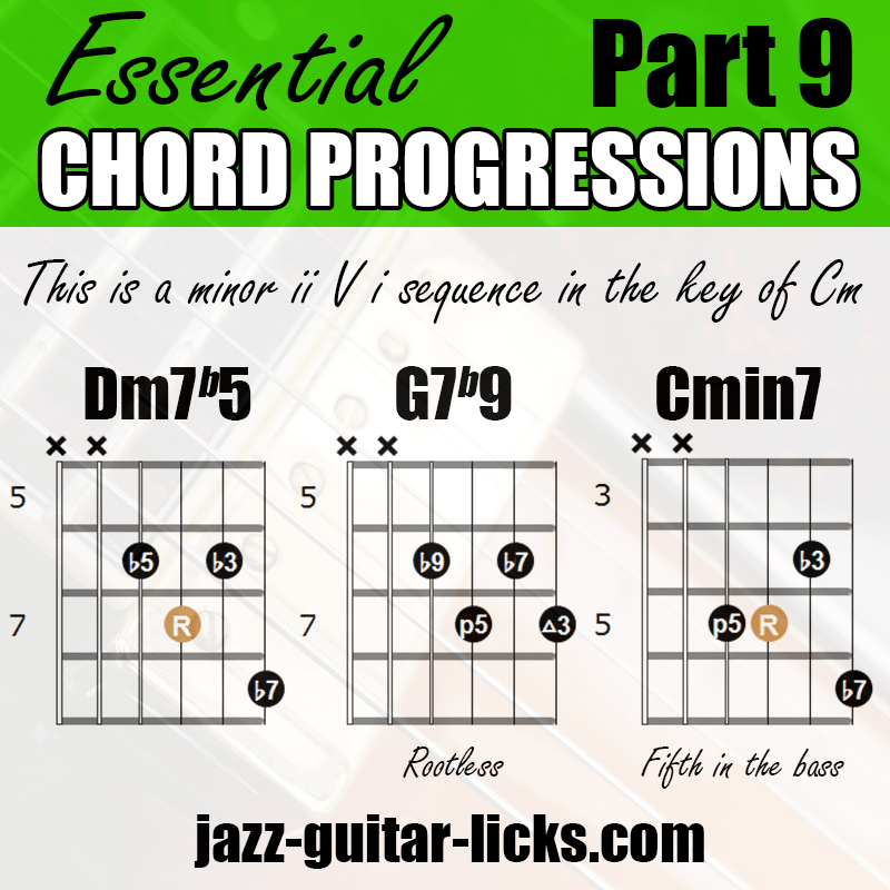 Minor 2 5 1 guitar voicing shapes