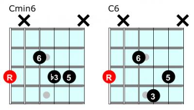 Minor 6 chord vs major 6