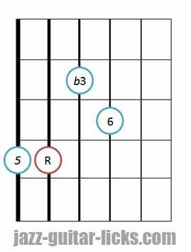 Minor 6 guitar chord 11