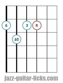 Minor 6 guitar chord 12
