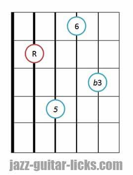 Minor 6 guitar chord 4