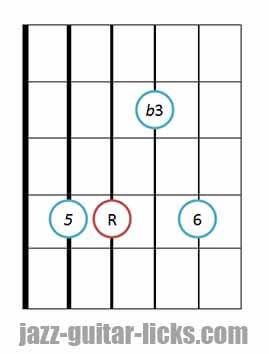 Minor 6 guitar chord 6