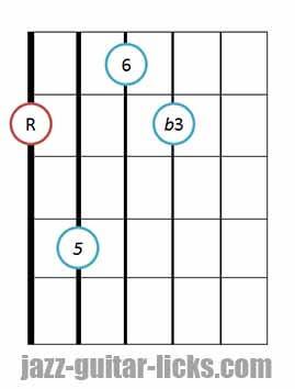 Minor 6 guitar chord 8