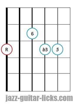 Minor 6 guitar chord