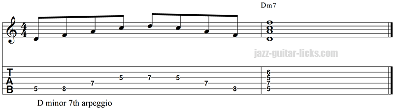 Minor 7 arpeggio and chord 5