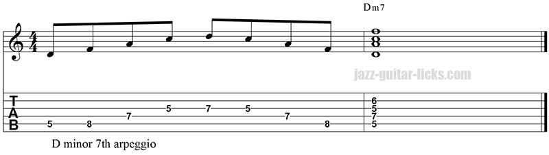 Minor 7 arpeggio and chord 5