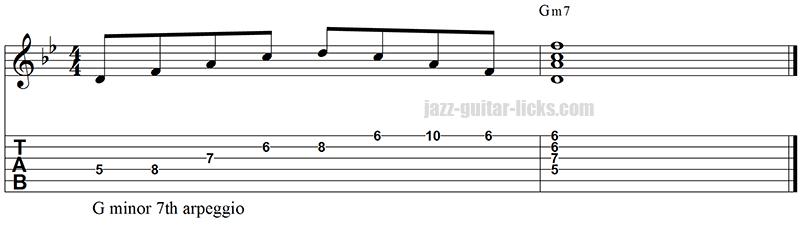 Minor 7 arpeggio and chord 6