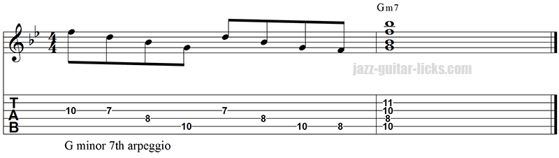 Minor 7 arpeggio and chord 7
