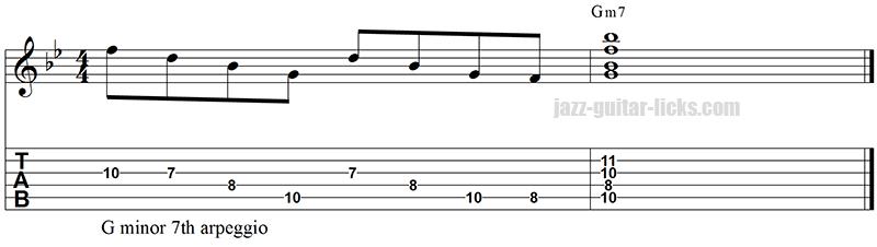 Minor 7 arpeggio and chord 7