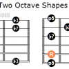 Minor 7 arpeggio two octave shapes