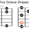 Minor 7 arpeggio two octave shapes