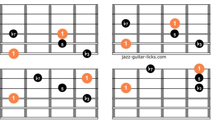 Minor 7 guitar arpeggios one octave