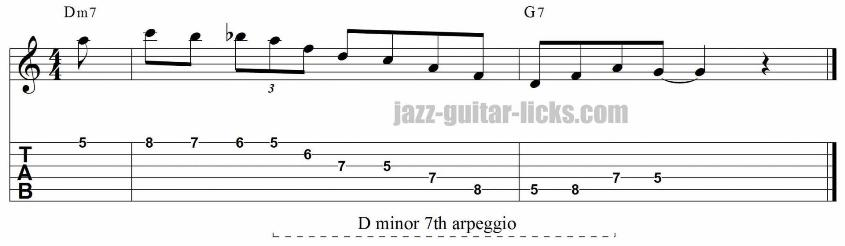 Minor 7th arpeggio guitar lick