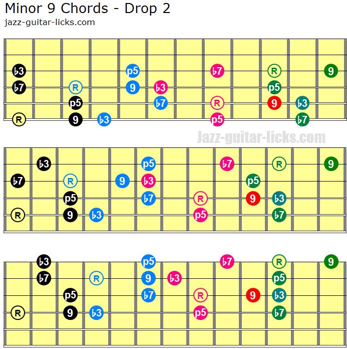 Minor 9 drop 2 chords