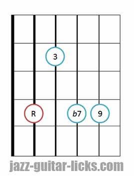 Minor 9 guitar chord