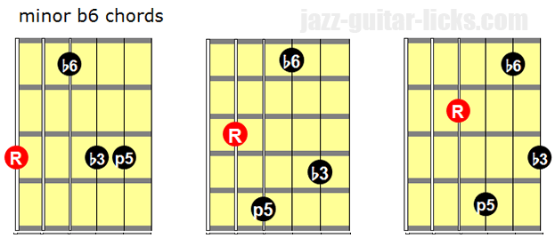 Minor b6 guitar chords