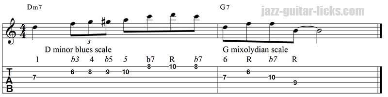 Minor blues guitar lick - II-V sequence