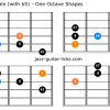 Minor blues scale guitar charts