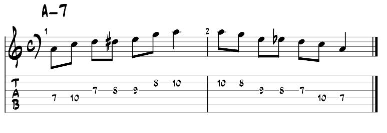 Minor blues scale guitar pattern 1