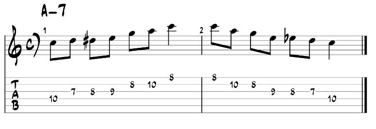 Minor blues scale guitar pattern 2