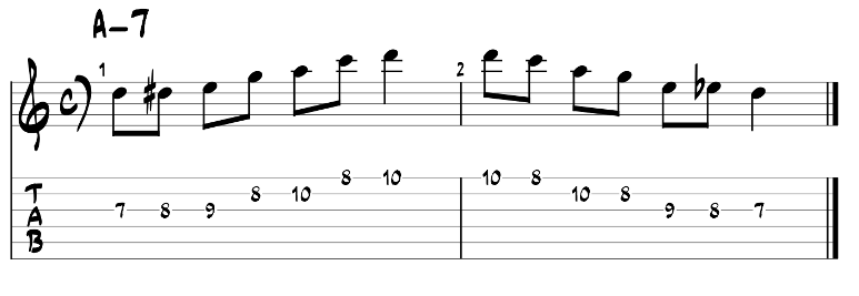 Minor blues scale guitar pattern 3