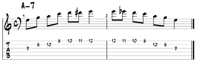 Minor blues scale guitar pattern 4