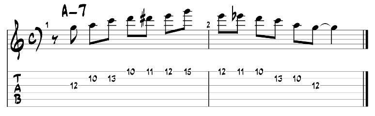 Minor blues scale guitar pattern 5