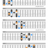 Minor blues scale guitar shapes