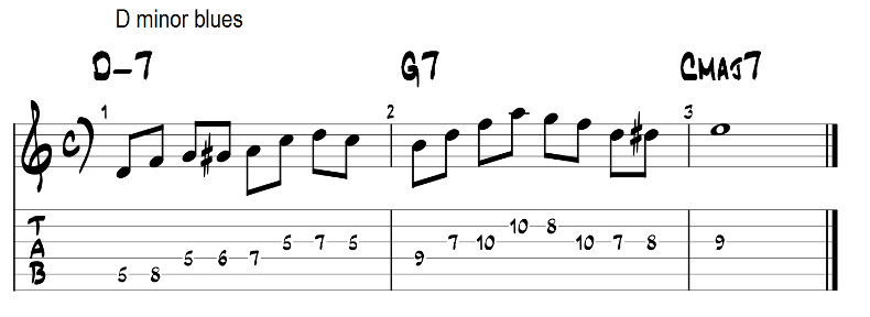 Minor blues scale over 2 5 1 progression guitar tab 1