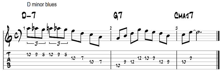 Minor blues scale over 2 5 1 progression guitar tab 2