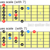 Minor blues scale with 7