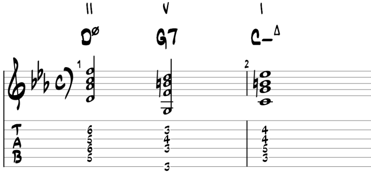 Minor ii v i guitar chords