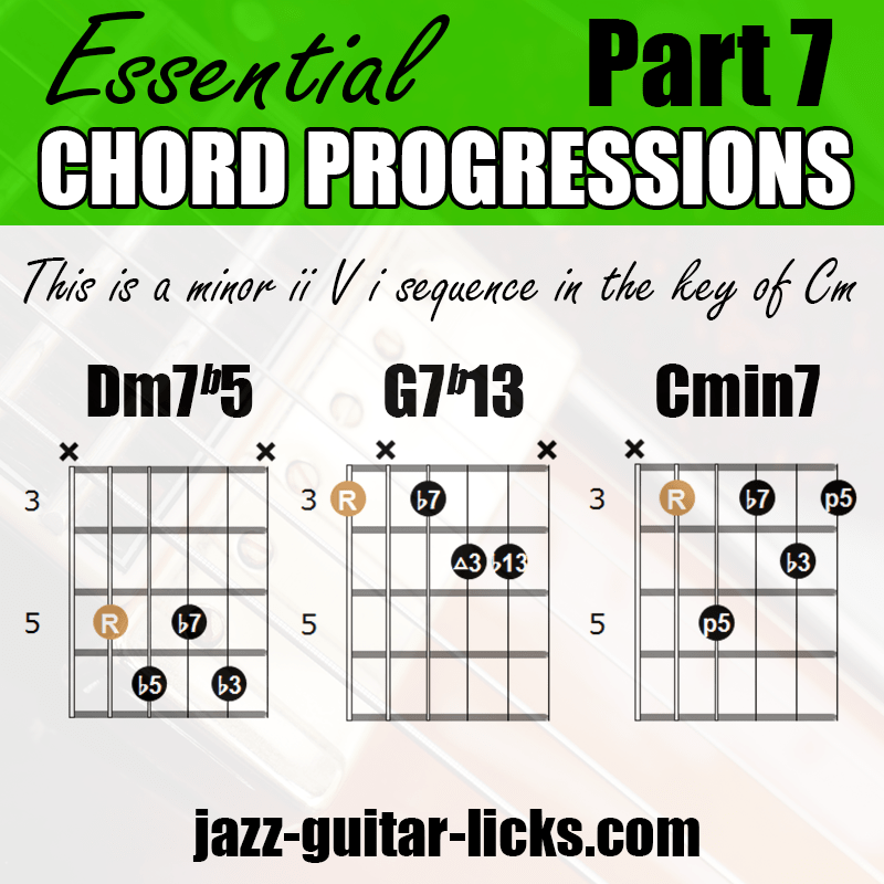 Minor ii v i sequence guitar voicings