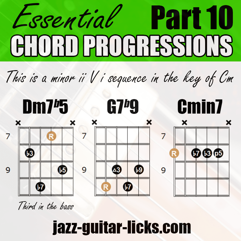 Minor ii v i voicings for guitar