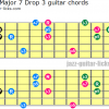 Minor major 7 drop 3 chords 1