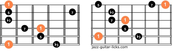 Minor major 7 guitar arpeggios two octave 1