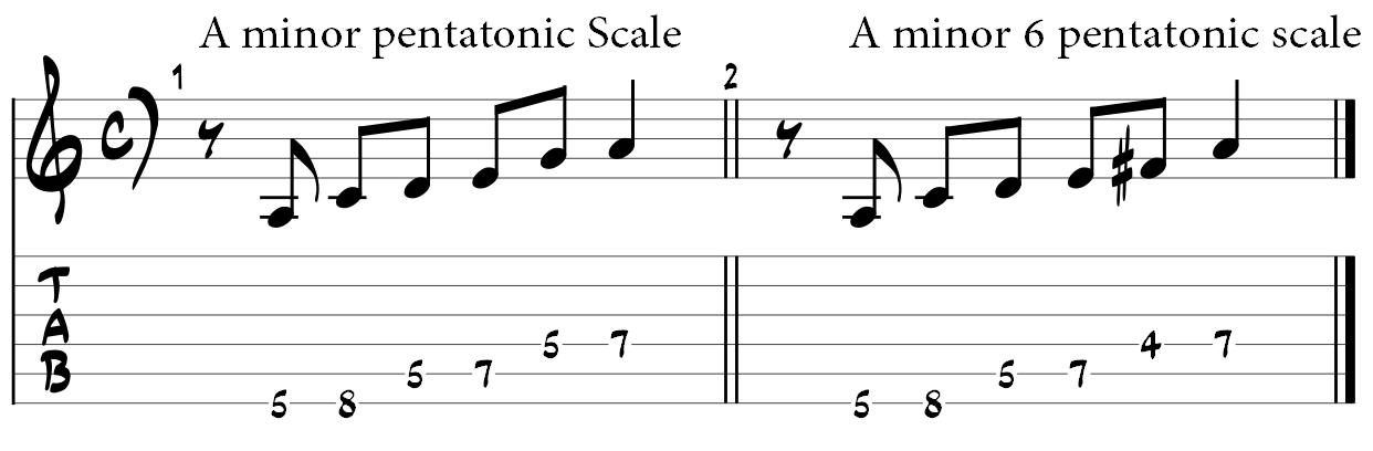 Minor penatonic vs minor 6 pentatonic scale