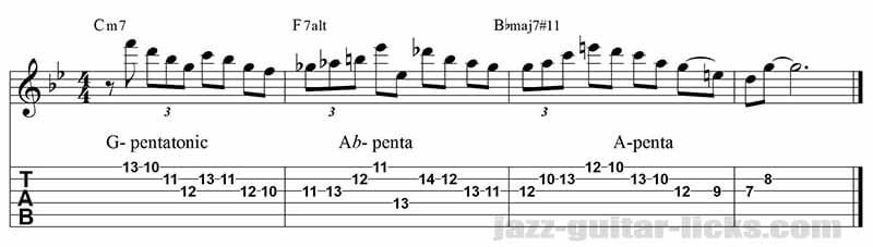 II Valt I jazz guitar lick - Minor pentatonic and altered scale 1